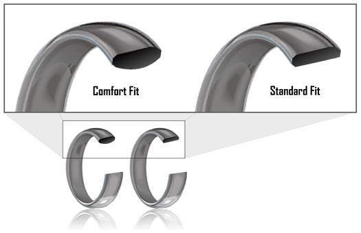 Orthodox Wedding Bands   Orthodox Christian Design   Orthodox Ring. Orthodox Wedding Rings. Home Design Ideas